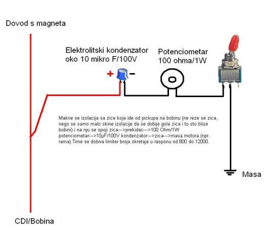 el_blokada